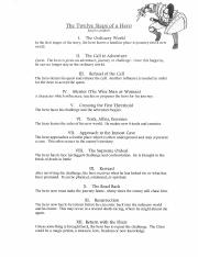 12_Steps_of_a_Hero (1).pdf