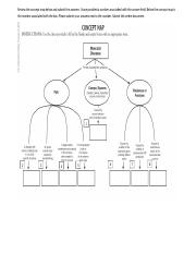A&P Module 8 Assignment Concept Map.docx