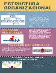 Estructura Organizacional Pdf Estructura Organizacional Qu