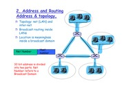 022.address_and_routing