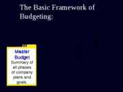 ch-10-budgetary-planning