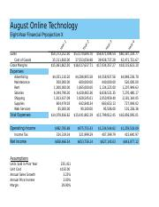 Lab 3-1 August Online Technology Eight-Year Financial Projection.xlsx