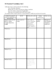 E3 Week 10 Essential Vocabulary worksheet