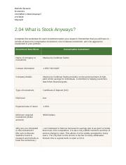 Tarvaran-2.04 What is Stock .docx