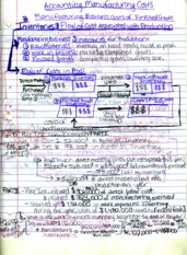 final review notes 05
