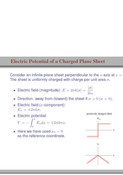 92. Electric Potential of a Charged Plain Sheet