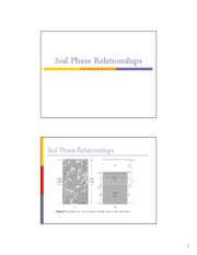 4 Phase Relationships