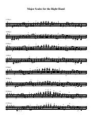 Major Scales Right Hand.pdf