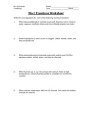 Balancing and Types of Reactions Sentences Worksheet With Key Briar ...