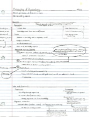 Philosophy of Psychology Descartes Notes