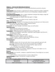 Rural Marketing Environment Business Case Studies