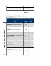 Week Four Quality Control Sheet Review.xlsx