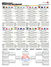 wc-bracket-us