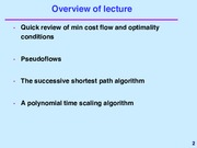 Successive Shortest Path Algorithm notes