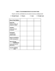 Team Member Peer evaluation Form