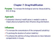 Chapter 7 Drug Modification (One slide per page)