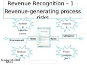 15_Revenue_Recognition_1