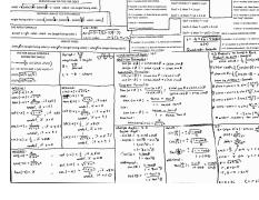 trig cheat sheet Exam2.pdf