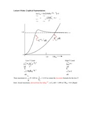 Lecture 4 Notes Graphical Representations