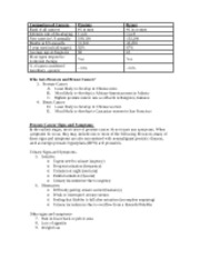 DIAG 3745 GU Notes Final Exam Material