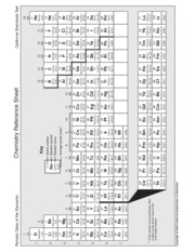 Periodictable periodic table ia 8a 1 2 h he 101 2a 3a 4a 5a 6a 1 pages periodic table american1 urtaz Image collections