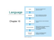 Chapter 10-Language