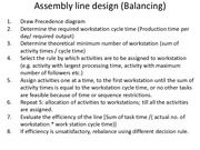 Session3-4-Assembly-line-design-Layouts-Product-Process-matrix