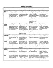 Informative Article Rubric.doc