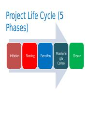 Project_Life_Cycle Updated.pptx