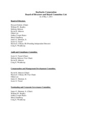 board-and-committee-list-5-3-11
