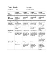 Poster Rubric.docx