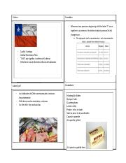cultura flashcards for chile