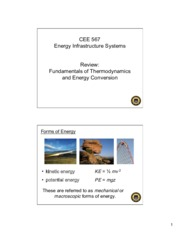 Lecture0 Thermodynamics and Energy Conversion for Energy Infrastructual system