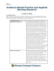 EBP C361 : evidence based practice and applied nursing research