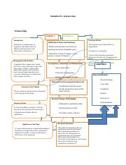 Process map to copy