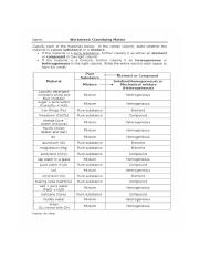 chemistry-worksheet-matter-1-ws-classifying-matter-answers ...
