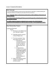Cornell Notes_ Commercial Revolution .pdf