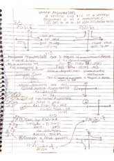 College Math 3.5 Notes: vertical asympotote