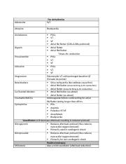 Medications-Table.docx