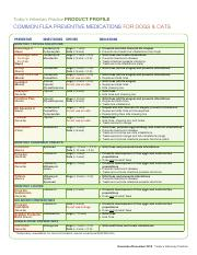 ProductProfile_FleaPreventiveMedications.pdf