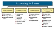 Chapter 21 (Accounting for Leases)