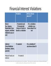 Test_1_Financial_Interest_Violations_Code_of_Ethics.ppt