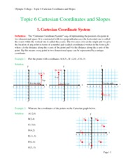 Topic 6 Cartesian Coordinates and Slopes