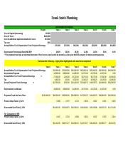Marcus Mayfield Frank Smith Plumbing Financial Statement