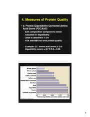 Proteins Remaining Slides