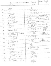 Fourier Transform Help Sheet