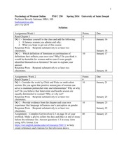 Psych of Women Syllabus Spring 2114