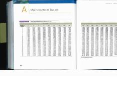 Mathematical Tables