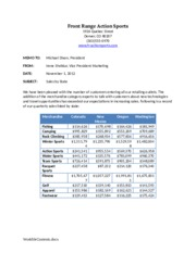 State Sales Analysis Paper