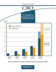 Distribution of Household Income and Federal Taxes.pdf